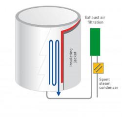 Estilizador Vertical Autoclave a Vapor